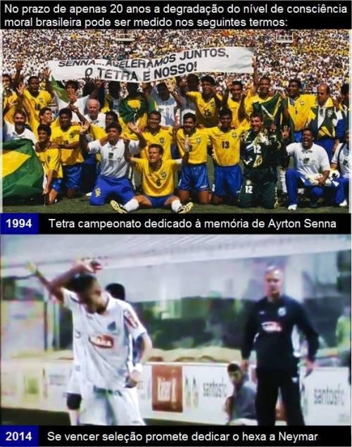 Neymar vs Senna